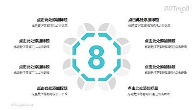 8个灰绿色饼图摆成的圆形循环逻辑图PPT模板