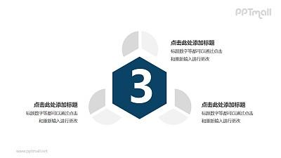 3个扇形图围绕六边形并列关系逻辑图PPT模板