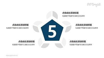 5个扇形图围绕五边形并列关系逻辑图PPT模板