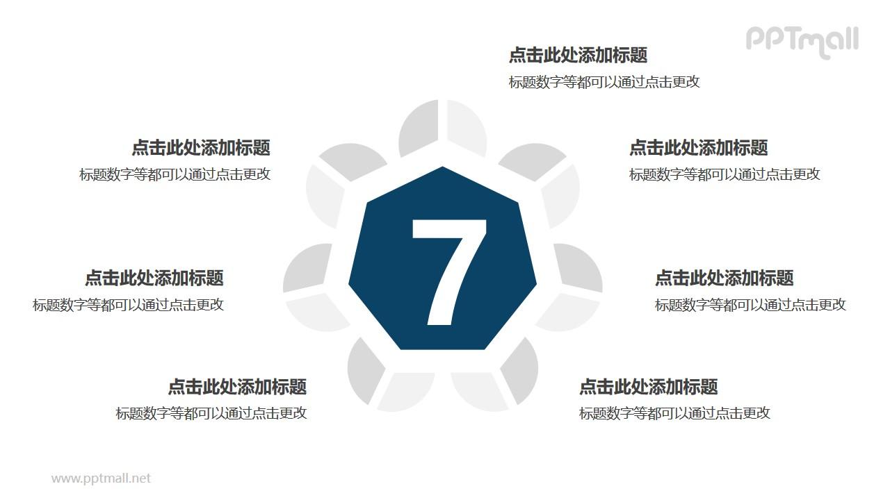 7个扇形图围绕六边形并列关系逻辑图PPT模板