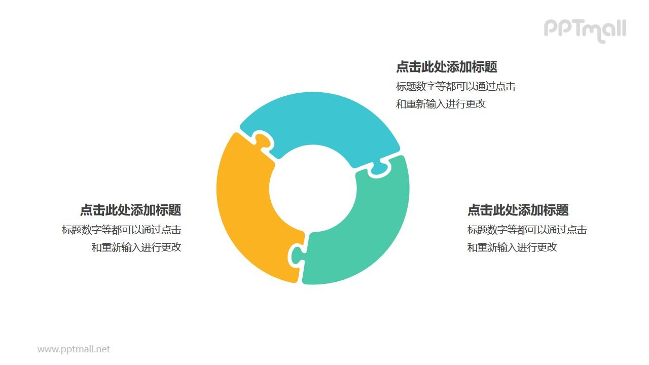 3个彩色拼图组成的空心圆循环关系逻辑图PPT模板