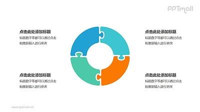 4个彩色拼图组成的空心圆循环关系逻辑图PPT模板