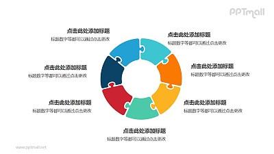 7个彩色拼图组成的空心圆循环关系逻辑图PPT模板