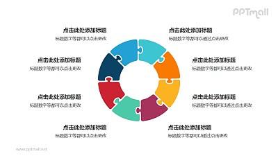 8个彩色拼图组成的空心圆循环关系逻辑图PPT模板
