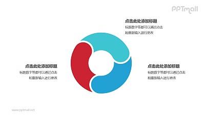 3部分彩色拼图组成的空心圆循环关系逻辑图PPT模板