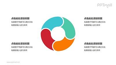 4部分彩色拼图组成的空心圆循环关系逻辑图PPT模板