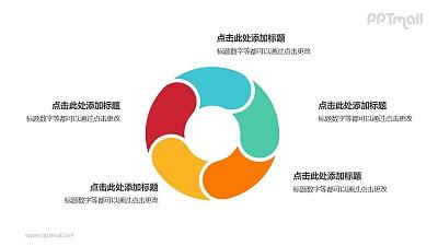 5部分彩色拼图组成的空心圆循环关系逻辑图PPT模板