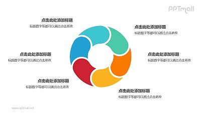 6部分彩色拼图组成的空心圆循环关系逻辑图PPT模板