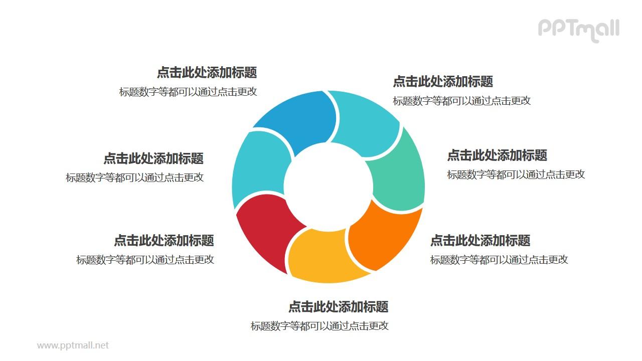 7部分彩色拼图组成的空心圆循环关系逻辑图PPT模板