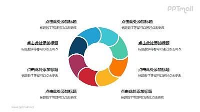 8部分彩色拼图组成的空心圆循环关系逻辑图PPT模板