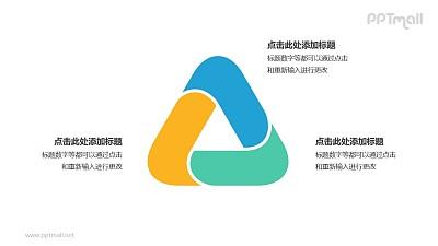 3部分彩色拼图组成三角形循环关系逻辑图PPT模板