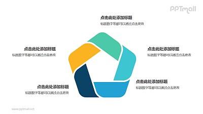 5部分彩色拼图组成的五边形循环关系逻辑图PPT模板