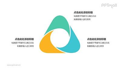 3部分彩色拼图组成的花瓣循环关系逻辑图PPT模板