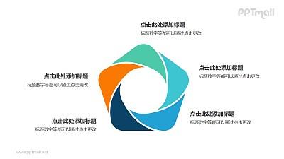 5部分彩色拼图组成的花瓣循环关系逻辑图PPT模板