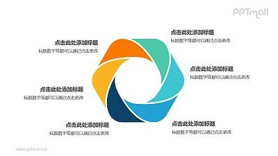 6部分彩色拼图组成的花瓣循环关系逻辑图PPT模板