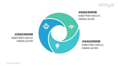 3部分蓝绿色螺旋空心圆循环关系逻辑图PPT模板