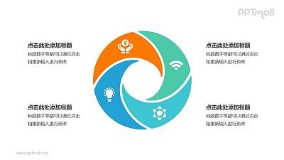 4部分彩色螺旋空心圆循环关系逻辑图PPT模板