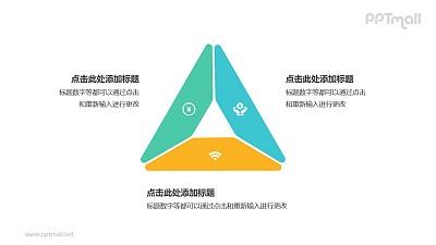 3部分梯形组成的三角形循环关系逻辑图PPT模板