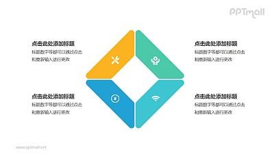 4部分梯形组成的四边形循环关系逻辑图PPT模板