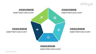 5部分梯形组成的五边形循环关系逻辑图PPT模板