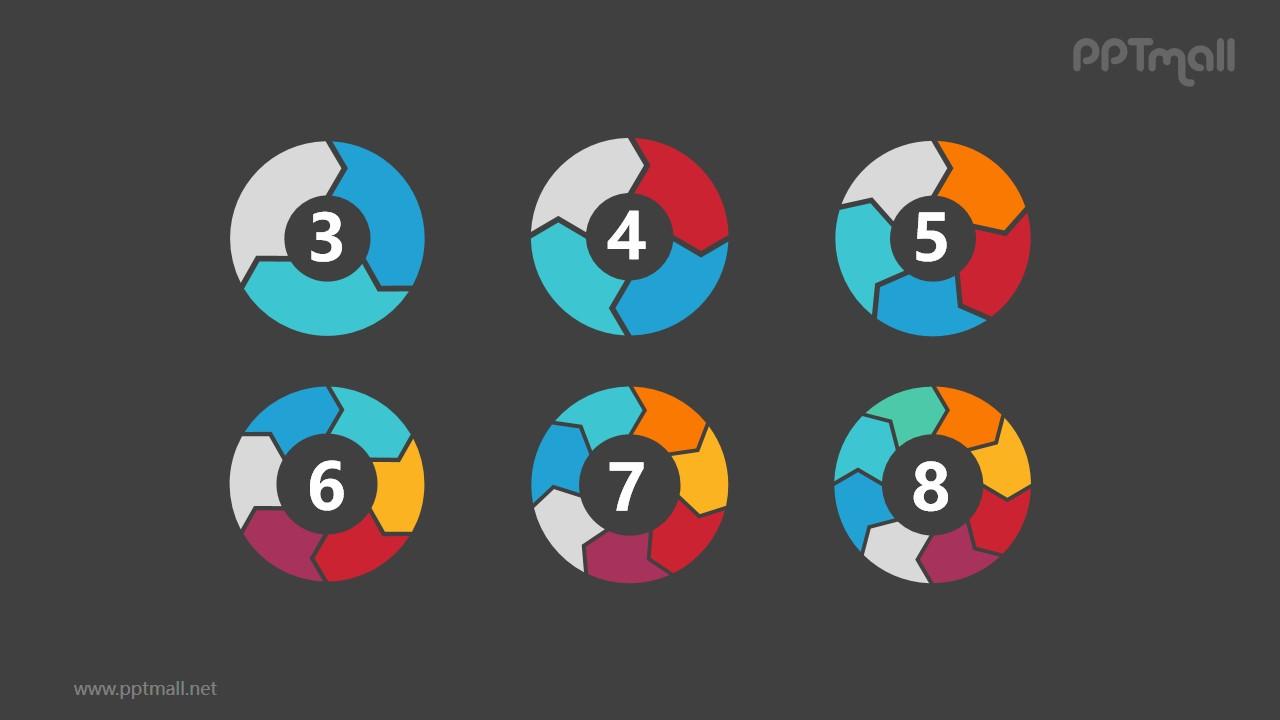 六个并列的图表循环图逻辑图表