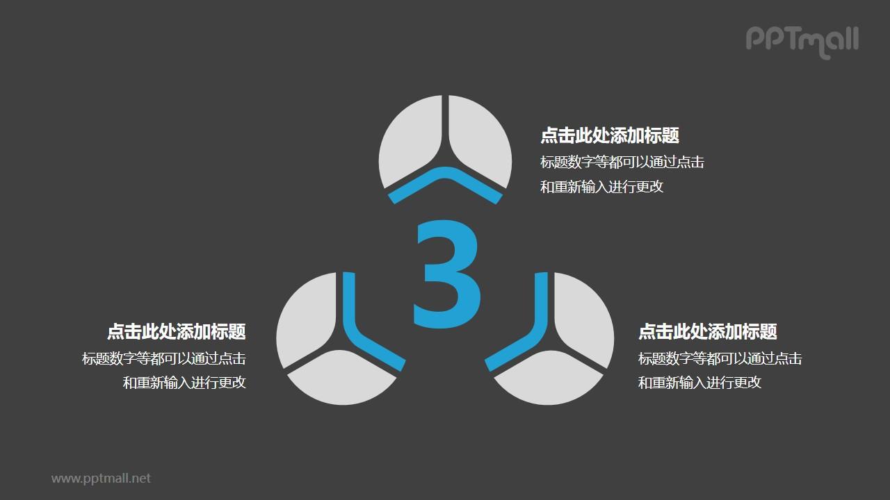 3个蓝灰色饼图并列关系逻辑图