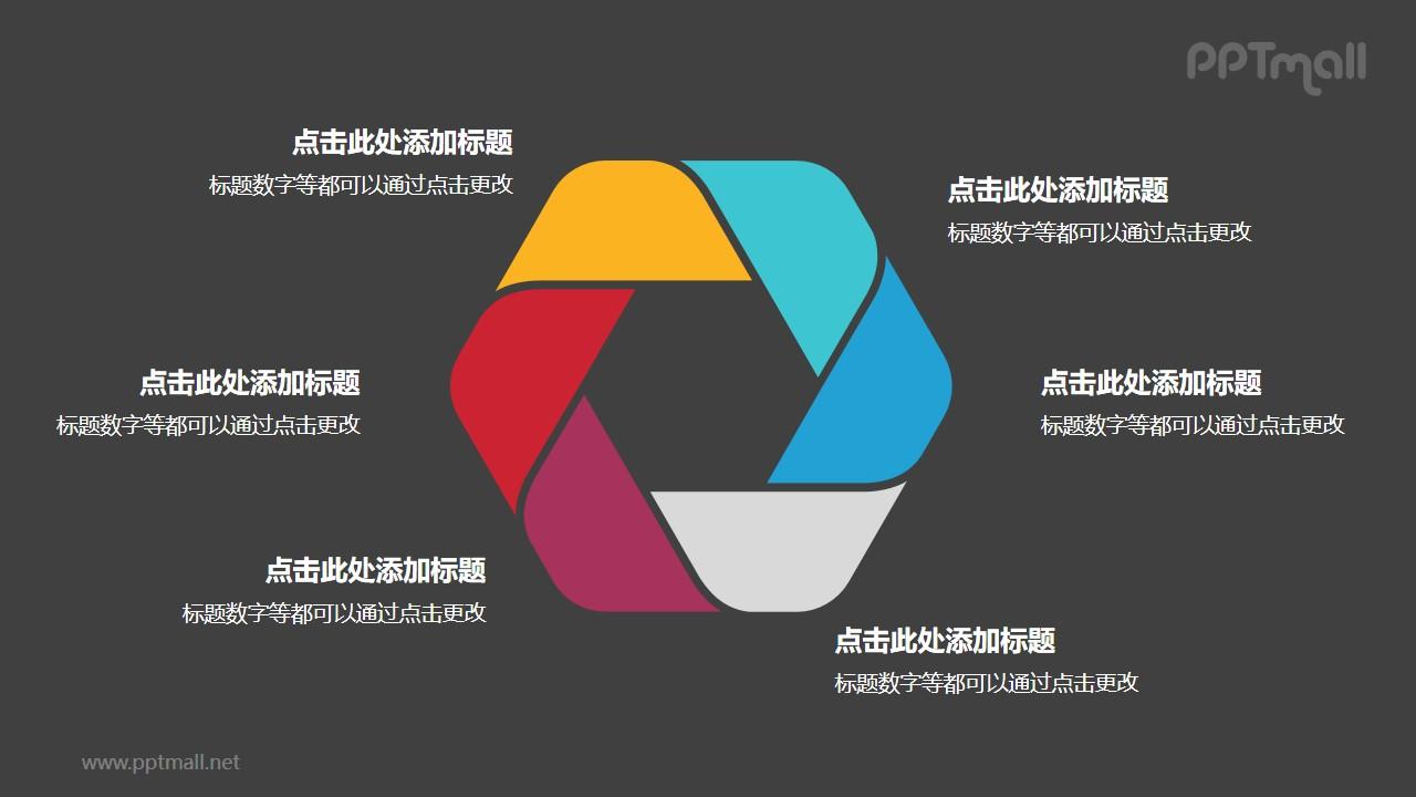 6部分彩色拼图组成的六边形循环关系逻辑图PPT模板