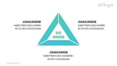 3部分绿色梯形组成的三角形循环关系逻辑图PPT模板
