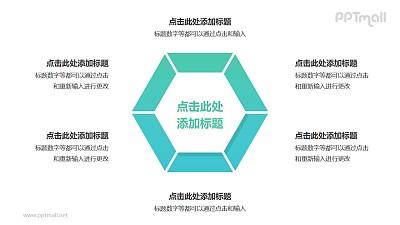 6部分绿色梯形组成的三角形循环关系逻辑图PPT模板