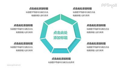 7部分绿色梯形组成的三角形循环关系逻辑图PPT模板