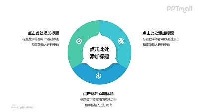 3部分蓝绿色饼图组成的循环关系逻辑图PPT模板