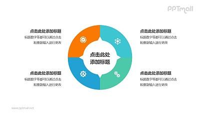 4部分组成的饼图循环关系逻辑图PPT模板