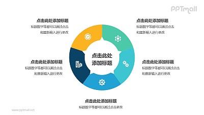 5部分组成的饼图循环关系逻辑图PPT模板
