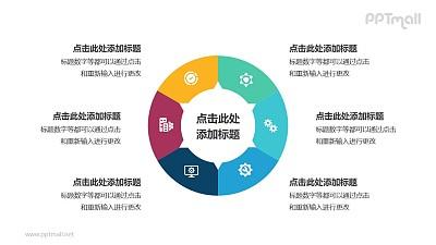 6部分组成的饼图循环关系逻辑图PPT模板