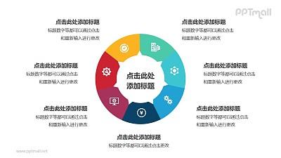 7部分组成的饼图循环关系逻辑图PPT模板