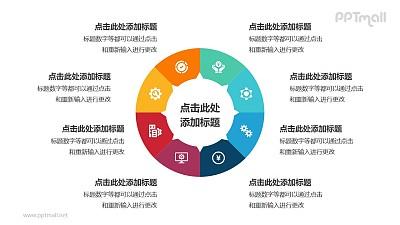 8部分组成的饼图循环关系逻辑图PPT模板
