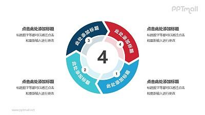 4部分箭头组成的空心圆带箭头循环关系逻辑图PPT模板