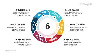 6部分箭头组成的空心圆带箭头循环关系逻辑图PPT模板