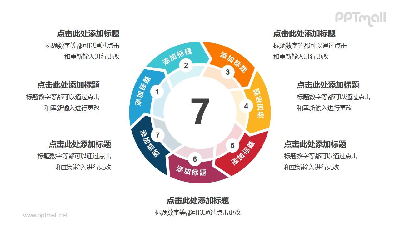 7部分箭头组成的空心圆带箭头循环关系逻辑图PPT模板