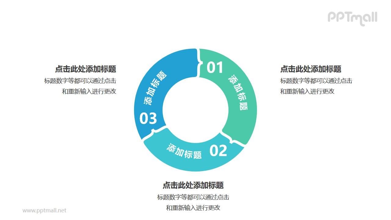 3部分组成的空心圆循环关系逻辑图PPT模板