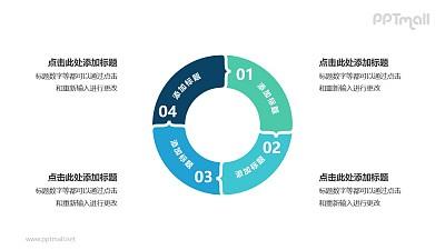 4部分组成的空心圆循环关系逻辑图PPT模板