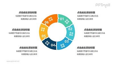 6部分组成的空心圆循环关系逻辑图PPT模板