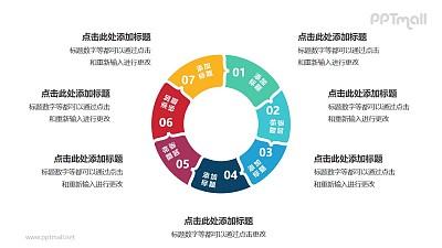 7部分组成的空心圆循环关系逻辑图PPT模板