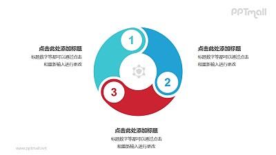 3个带序号的拼图组成的空心圆循环关系逻辑图PPT模板