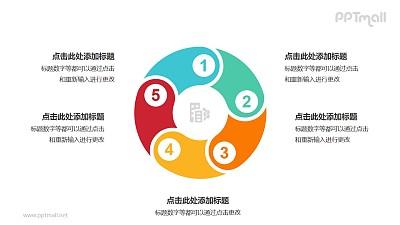 5个带序号的拼图组成的空心圆循环关系逻辑图PPT模板