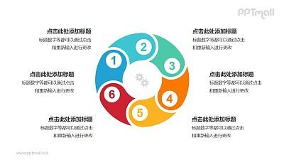 6个带序号的拼图组成的空心圆循环关系逻辑图PPT模板