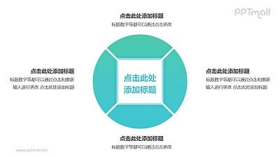 中间为四边形的空心圆4部分并列关系逻辑图PPT模板