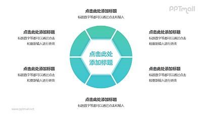 中间为六边形的空心圆6部分并列关系逻辑图PPT模板