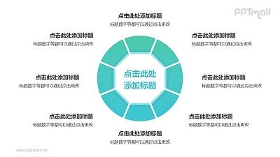 中间为八边形的空心圆8部分并列关系逻辑图PPT模板