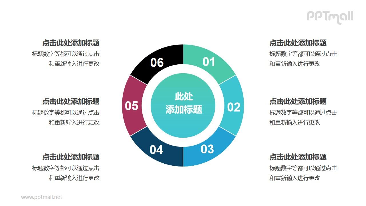 6部分空心圆形状的饼图并列关系逻辑图PPT模板